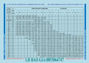 Bảng quy cách ống thép 190 đầy đủ nhất (3)